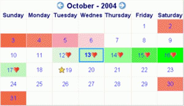 Metode Kalender atau Pantang Berkala (Calendar Method Or Periodic Abstinence)
