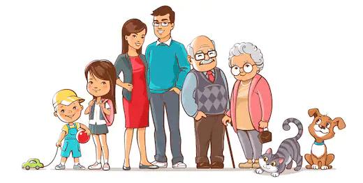 Adaptasi yang Dialami Saudara Kandung, Kakek dan Nenek